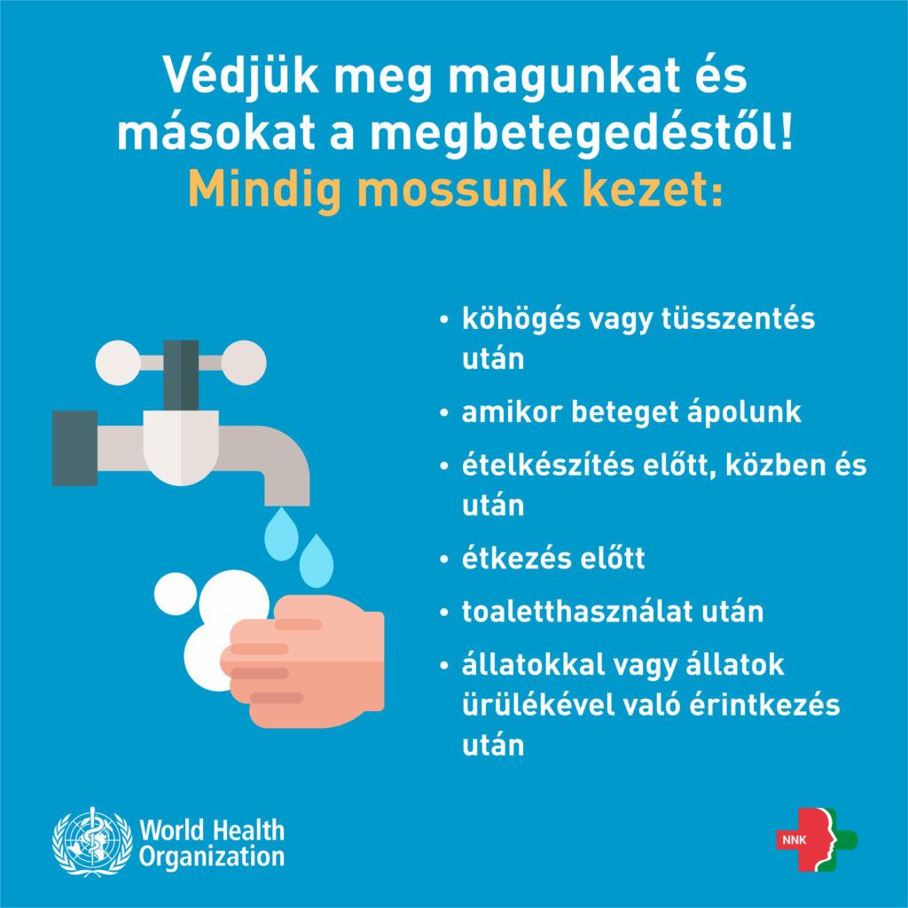 Információs plakát a helyes kézmosásról.