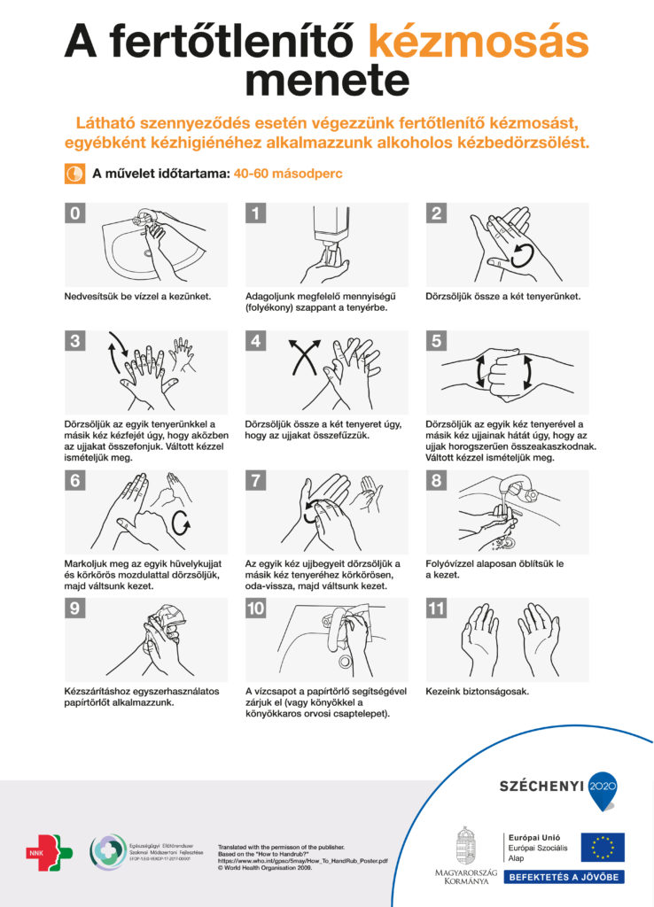 Információs plakát a fertőtlenítő kézmosás menetéről